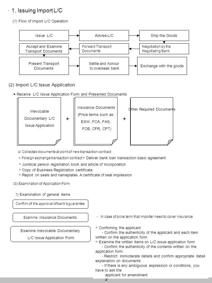 2 1. 수입신용장 발행 (1) 수입신용장 업무 Flow (2) 수입신용장 발행신청 (3) 신청서류의 검토 (4) 수입신용장 발행 1. Issuing Import L/C (1) Flow of Import L/C Operation Issue L/C Forward Tran