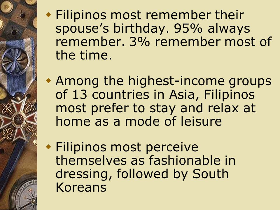  Filipinos most remember their spouse's birthday.