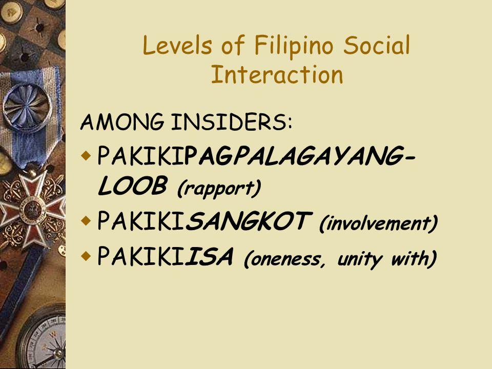 Levels of Filipino Social Interaction AMONG INSIDERS:  PAKIKIPAGPALAGAYANG- LOOB (rapport)  PAKIKISANGKOT (involvement)  PAKIKIISA (oneness, unity