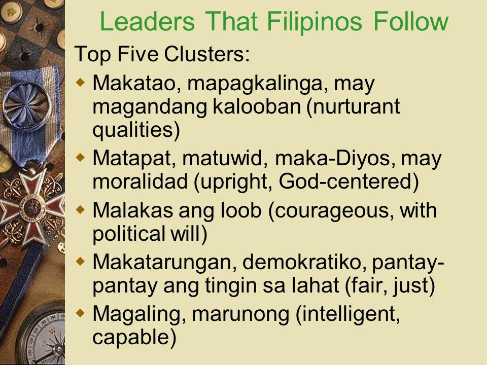 Leaders That Filipinos Follow Top Five Clusters:  Makatao, mapagkalinga, may magandang kalooban (nurturant qualities)  Matapat, matuwid, maka-Diyos,
