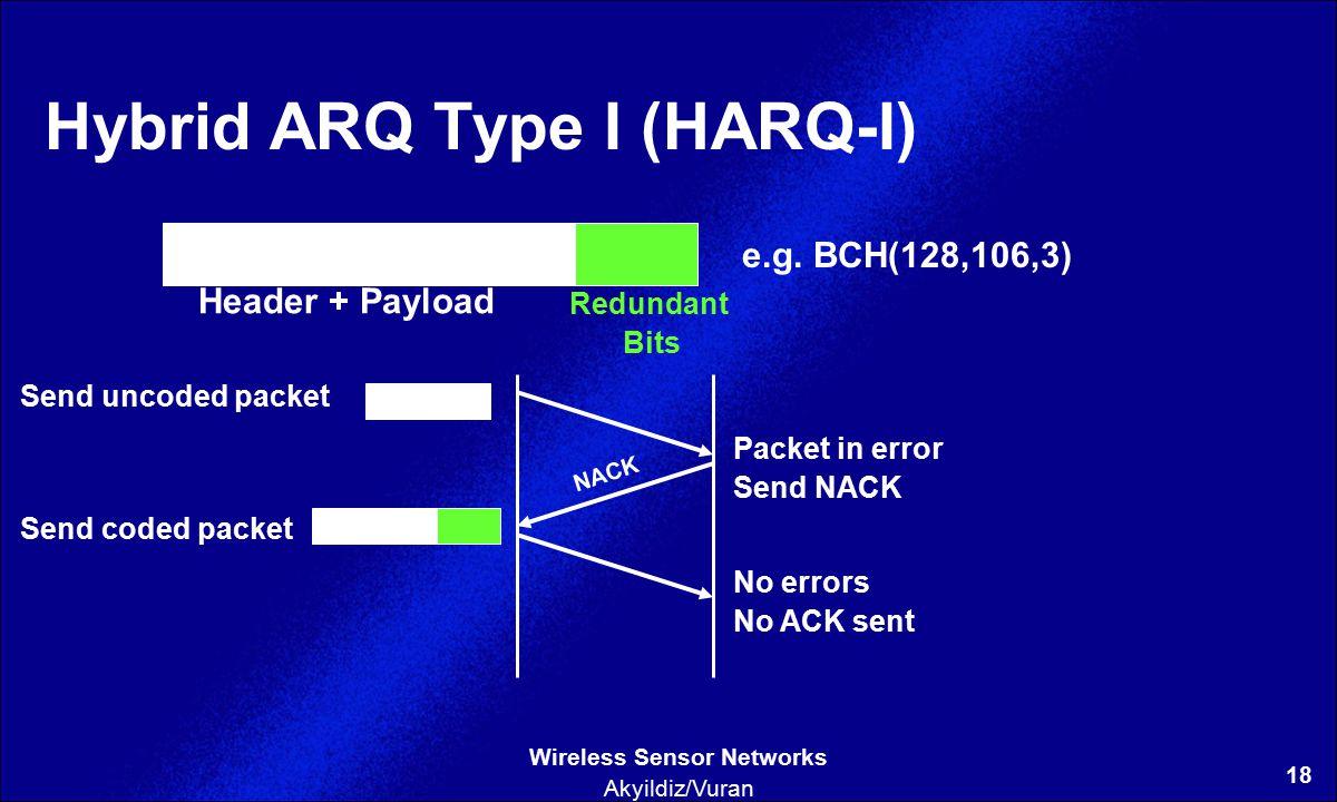 18 Wireless Sensor Networks Akyildiz/Vuran Hybrid ARQ Type I (HARQ-I) Header + Payload Redundant Bits e.g.