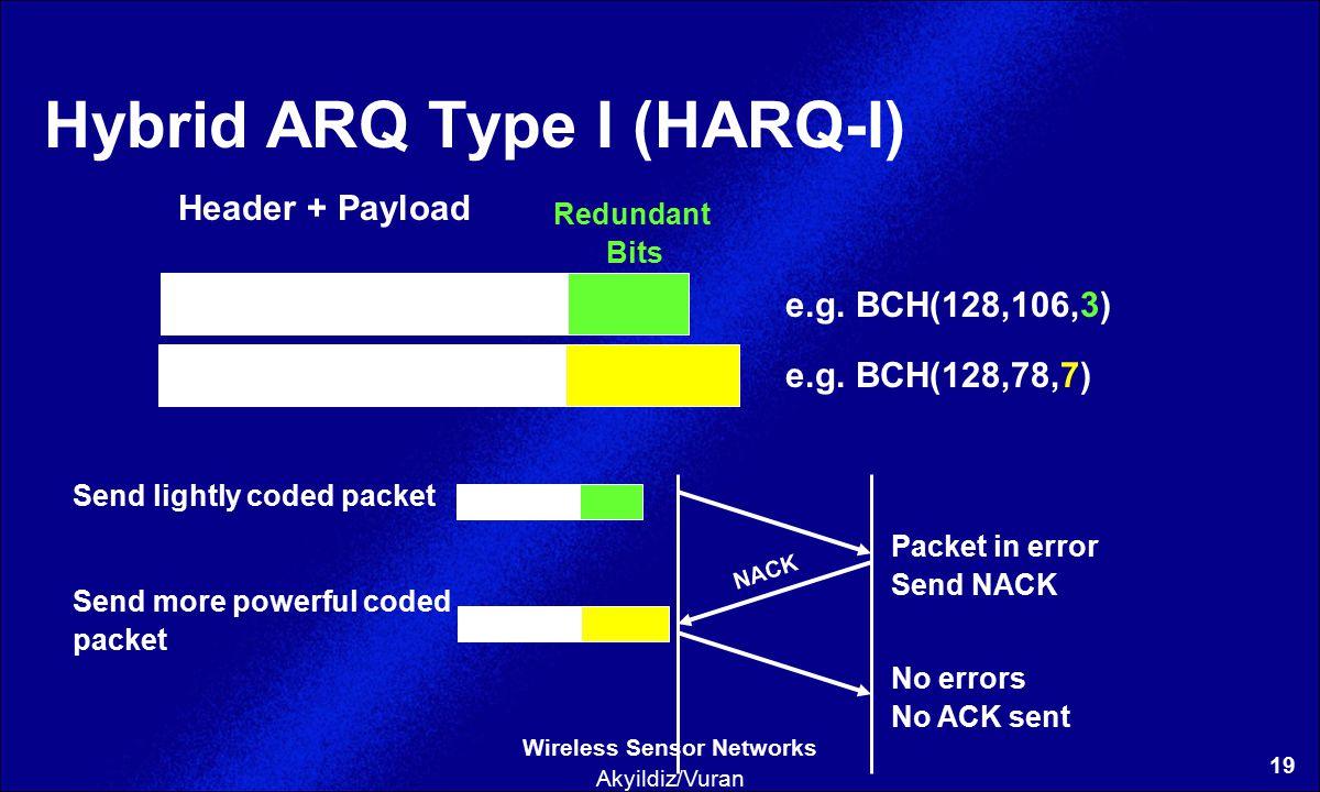 19 Wireless Sensor Networks Akyildiz/Vuran Hybrid ARQ Type I (HARQ-I) Header + Payload e.g.