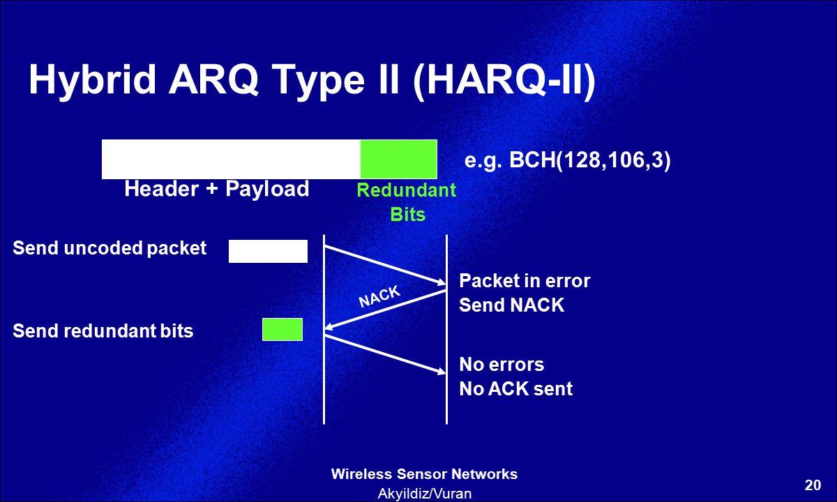 20 Wireless Sensor Networks Akyildiz/Vuran Hybrid ARQ Type II (HARQ-II) Header + Payload Redundant Bits e.g.