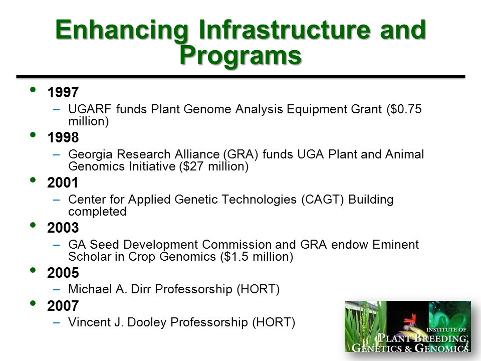 Formation of the Institute Formation of the Institute Response to need for breeders & strong support from state and national seed companies 2006 –USDA designates Plant Breeding, Genetics & Genomics as a 'National Needs' area 2008 – Spring –Board of Reagents approve Institute of Plant Breeding, Genetics, and Genomics– officially begins 1 July 2008.