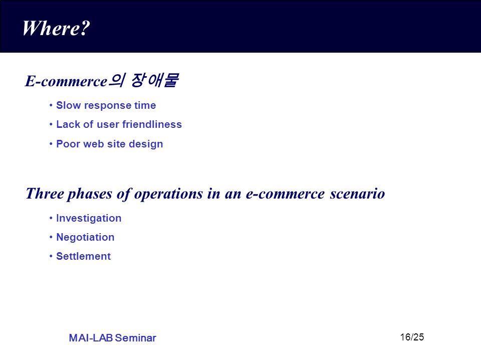 MAI-LAB Seminar 16/25 Where? E-commerce 의 장애물 Three phases of operations in an e-commerce scenario Investigation Negotiation Settlement Slow response