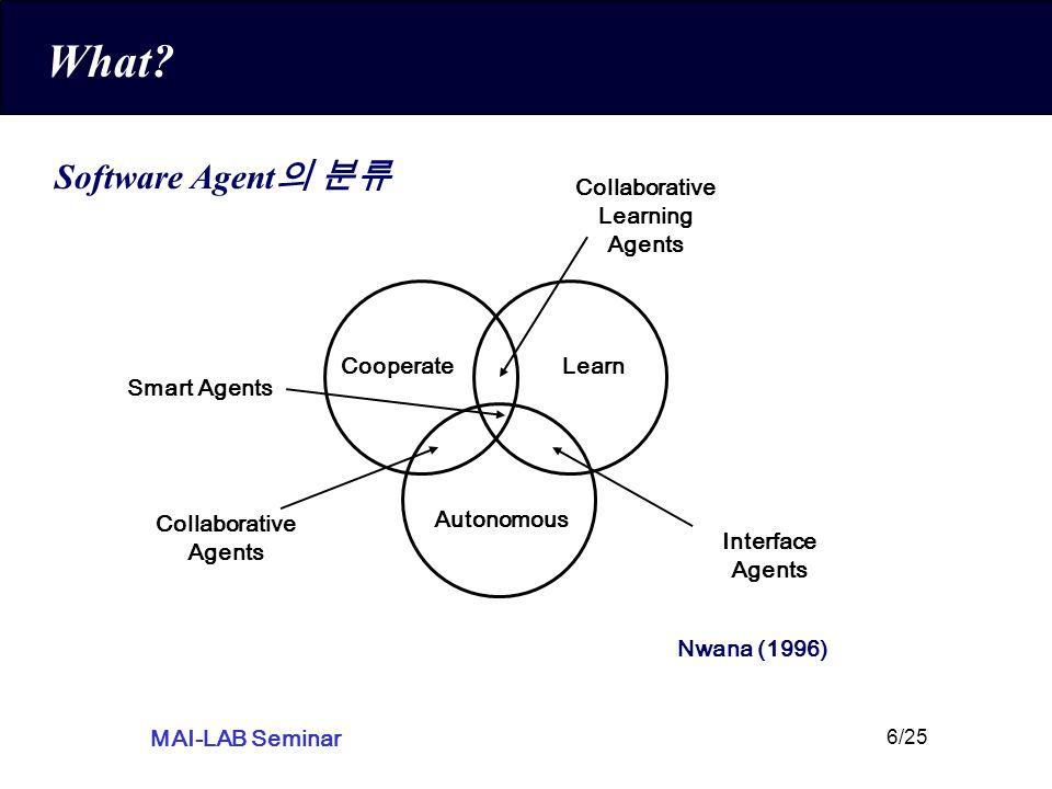 MAI-LAB Seminar 6/25 What? Software Agent 의 분류 CooperateLearn Autonomous Smart Agents Collaborative Learning Agents Interface Agents Collaborative Age