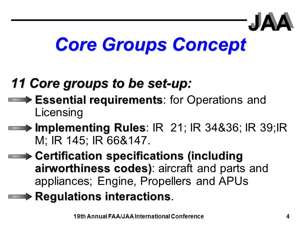 JAA 19th Annual FAA/JAA International Conference 4 Core Groups Concept 11 Core groups to be set-up: Essential requirements Essential requirements: for Operations and Licensing Implementing Rules Implementing Rules: IR 21; IR 34&36; IR 39;IR M; IR 145; IR 66&147.