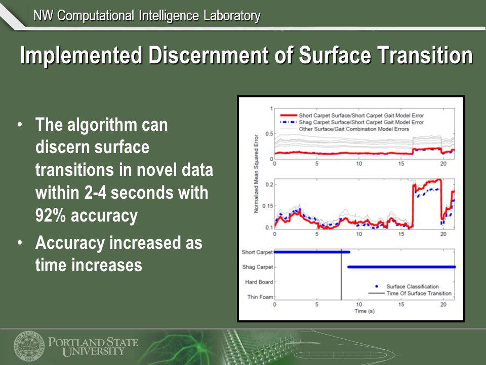 NW Computational Intelligence Laboratory Implemented Discernment of Surface Transition The algorithm can discern surface transitions in novel data within 2-4 seconds with 92% accuracy Accuracy increased as time increases