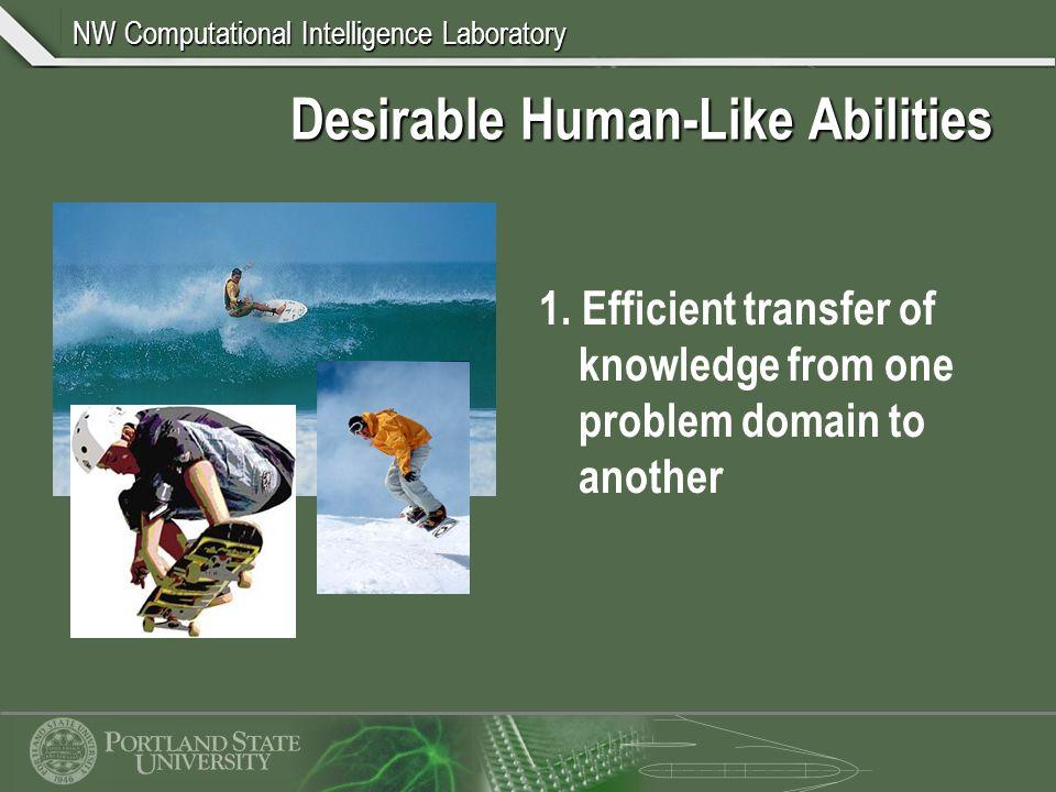 NW Computational Intelligence Laboratory Desirable Human-Like Abilities 2.