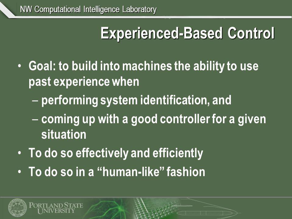 NW Computational Intelligence Laboratory Sony AIBO