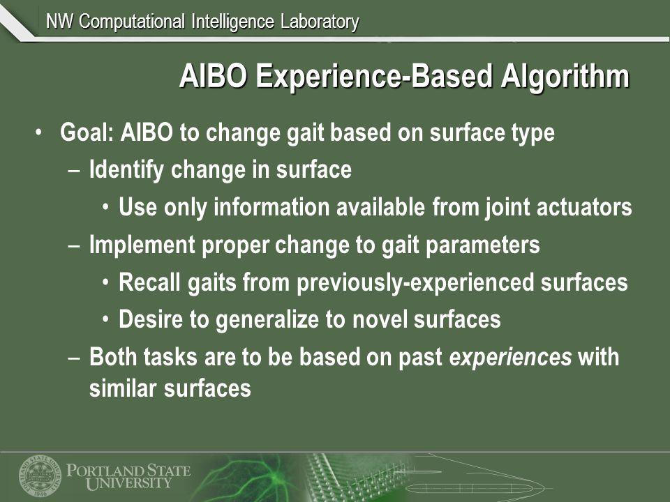 NW Computational Intelligence Laboratory How Do We Endow AIBO with Experience.
