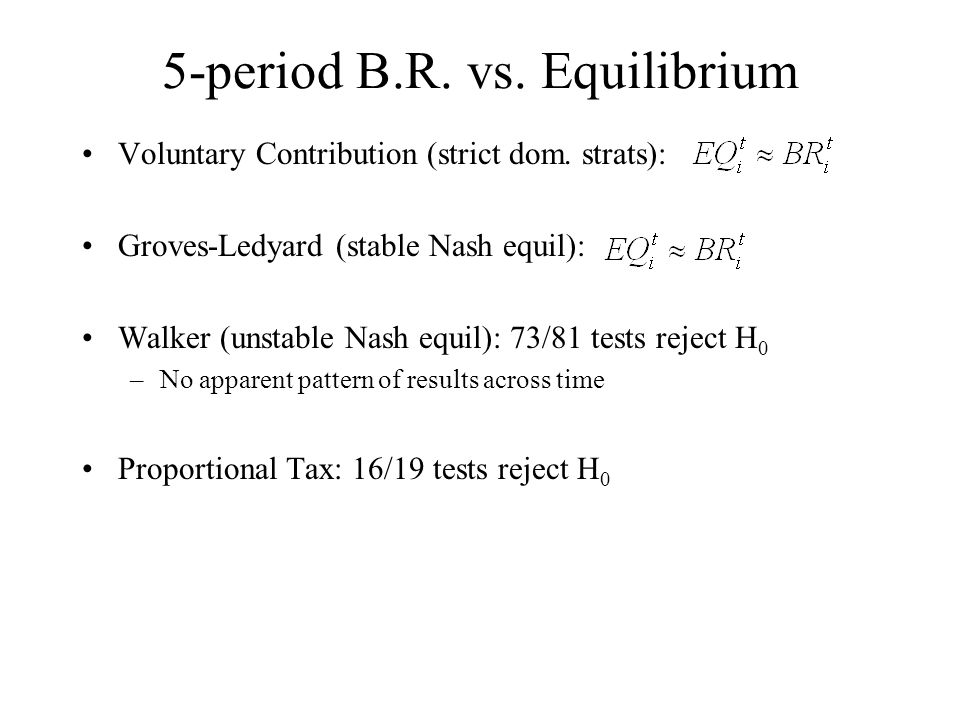 5-period B.R. vs. Equilibrium Voluntary Contribution (strict dom. strats): Groves-Ledyard (stable Nash equil): Walker (unstable Nash equil): 73/81 tes