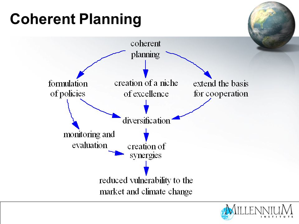 Coherent Planning