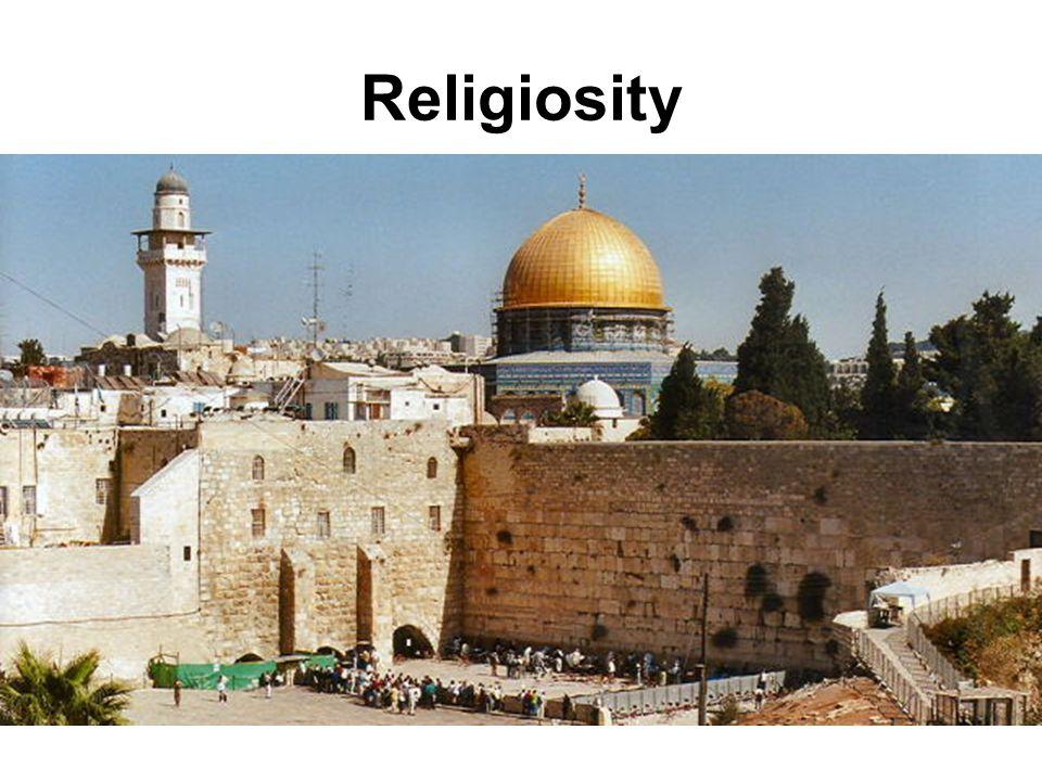 Religious Fertility vs.