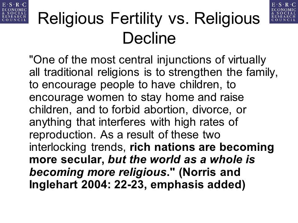 Future Religious Return.