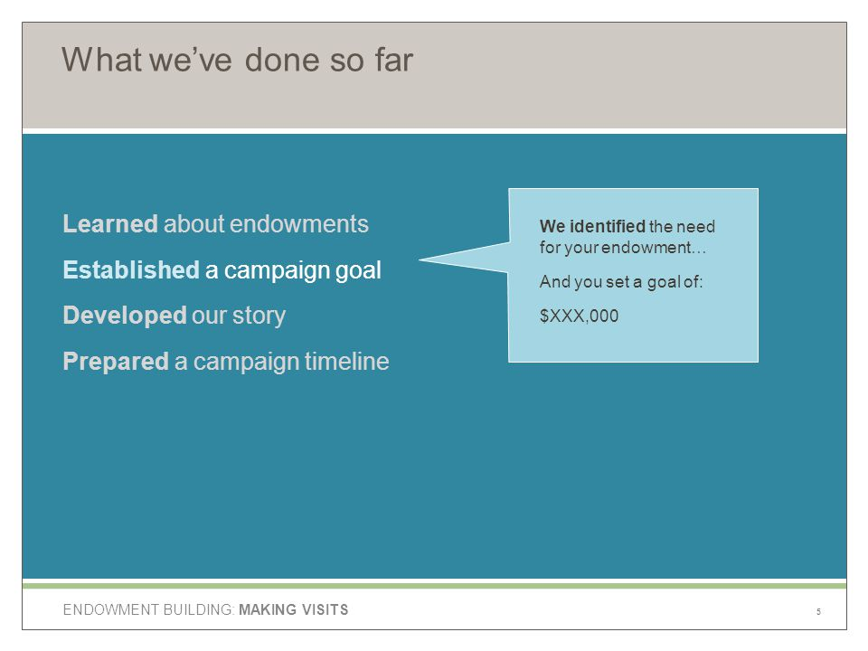 ENDOWMENT BUILDING: MAKING VISITS What we've done so far Learned about endowments Established a campaign goal Developed our story Prepared a campaign timeline We identified the need for your endowment… And you set a goal of: $XXX,000 5