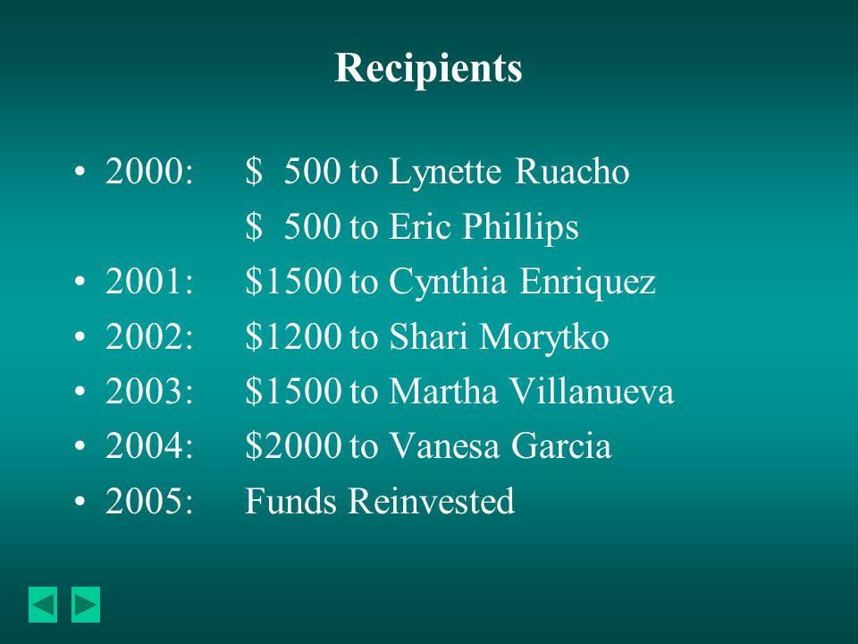 Recipients 2000:$ 500 to Lynette Ruacho $ 500 to Eric Phillips 2001:$1500 to Cynthia Enriquez 2002:$1200 to Shari Morytko 2003:$1500 to Martha Villanueva 2004:$2000 to Vanesa Garcia 2005:Funds Reinvested