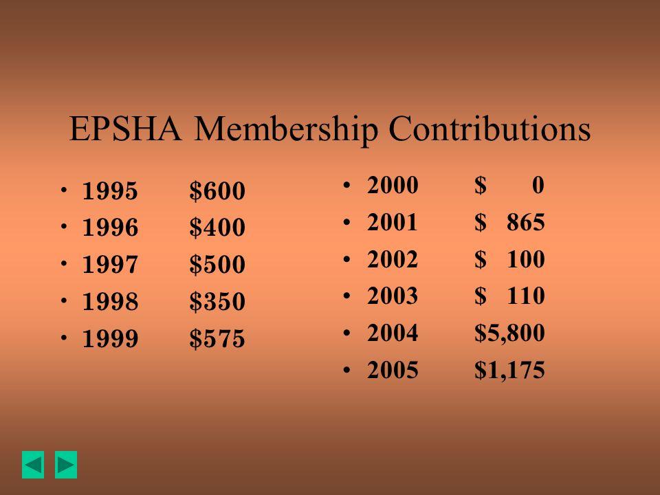 EPSHA Membership Contributions 1995$600 1996$400 1997$500 1998$350 1999$575 2000$ 0 2001$ 865 2002$ 100 2003$ 110 2004$5,800 2005$1,175