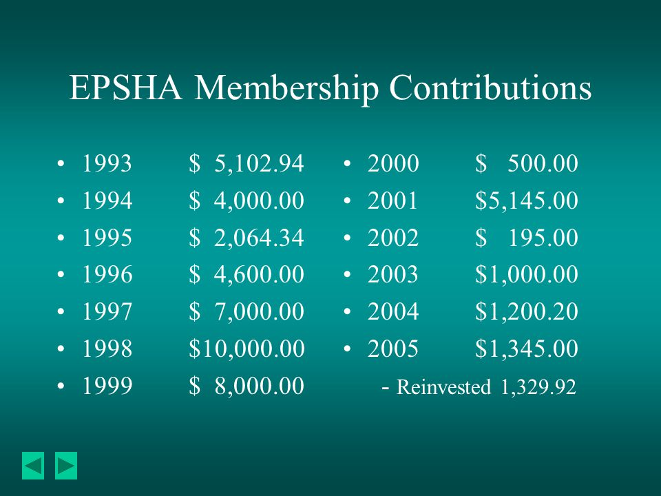 EPSHA Membership Contributions 1993$ 5,102.94 1994$ 4,000.00 1995$ 2,064.34 1996$ 4,600.00 1997$ 7,000.00 1998$10,000.00 1999$ 8,000.00 2000$ 500.00 2001$5,145.00 2002$ 195.00 2003$1,000.00 2004$1,200.20 2005$1,345.00 - Reinvested 1,329.92