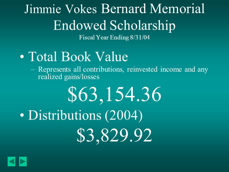 Jimmie Vokes Bernard Memorial Endowed Scholarship Fiscal Year Ending 8/31/04 Total Book Value –Represents all contributions, reinvested income and any realized gains/losses $63,154.36 Distributions (2004) $3,829.92