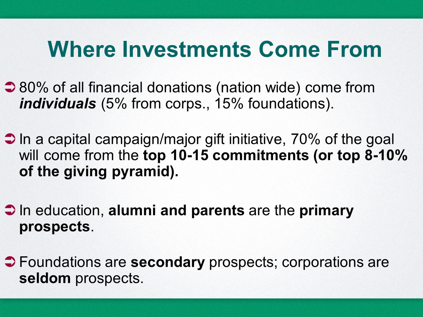 Where Investments Come From  80% of all financial donations (nation wide) come from individuals (5% from corps., 15% foundations).