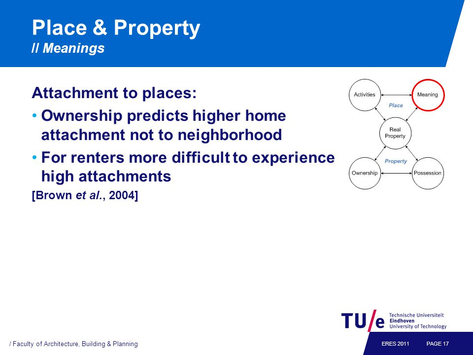 Place & Property // Meanings / Faculty of Architecture, Building & Planning PAGE 17 ERES 2011 Attachment to places: Ownership predicts higher home attachment not to neighborhood For renters more difficult to experience high attachments [Brown et al., 2004]