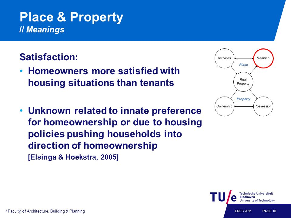 Place & Property // Meanings / Faculty of Architecture, Building & Planning PAGE 18 ERES 2011 Satisfaction: Homeowners more satisfied with housing situations than tenants Unknown related to innate preference for homeownership or due to housing policies pushing households into direction of homeownership [Elsinga & Hoekstra, 2005]