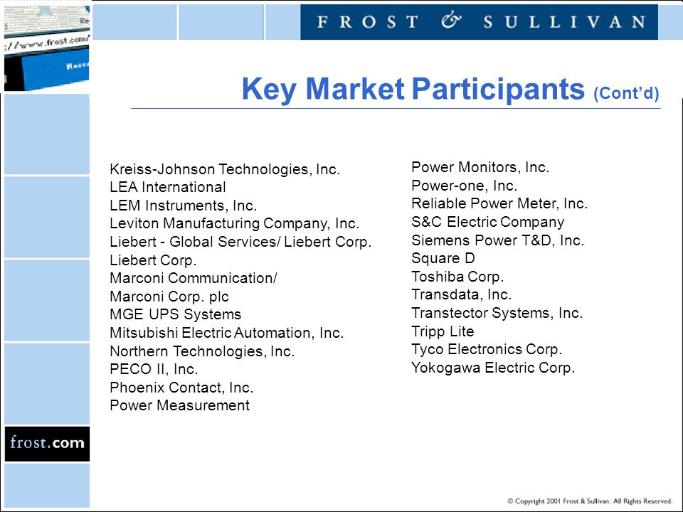 Kreiss-Johnson Technologies, Inc. LEA International LEM Instruments, Inc.