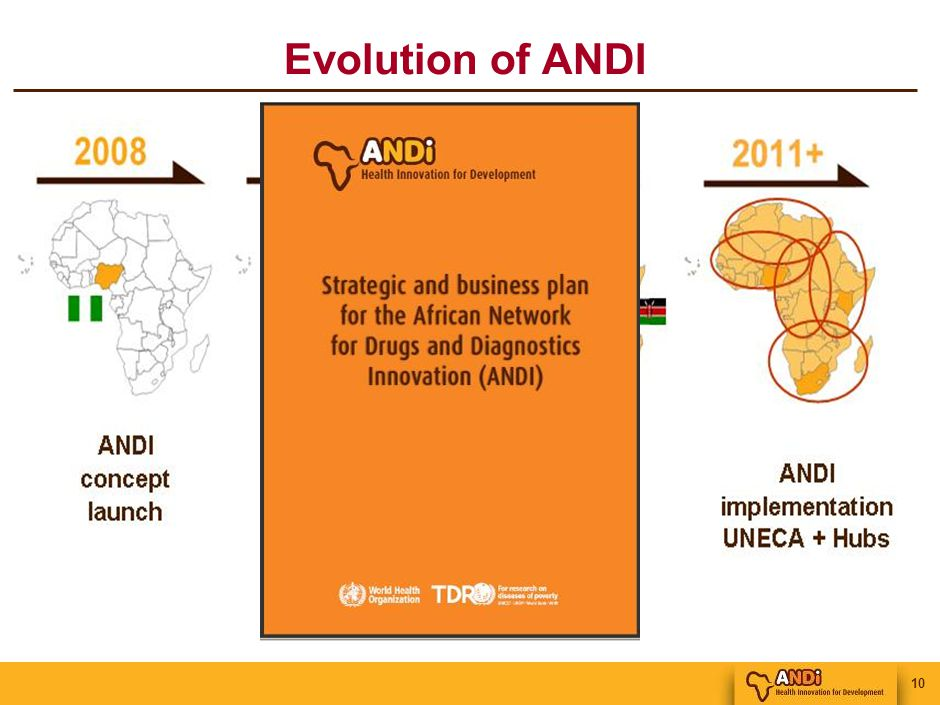 10 Evolution of ANDI