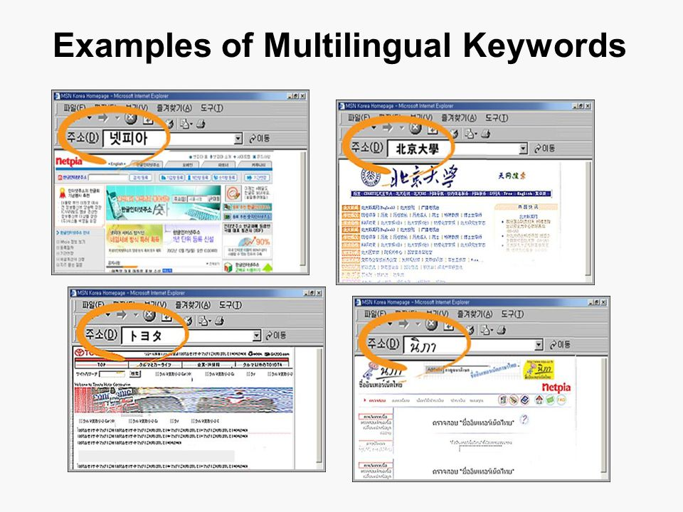 Examples of Multilingual Keywords