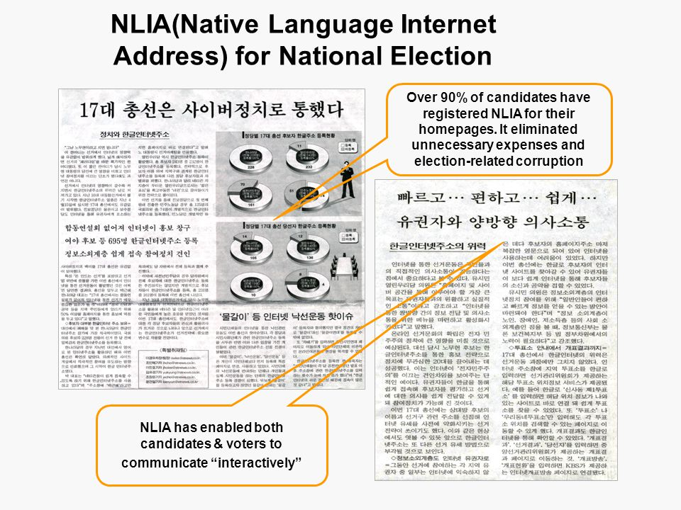 NLIA(Native Language Internet Address) for National Election Over 90% of candidates have registered NLIA for their homepages.