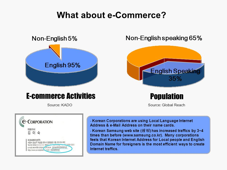 What about e-Commerce.