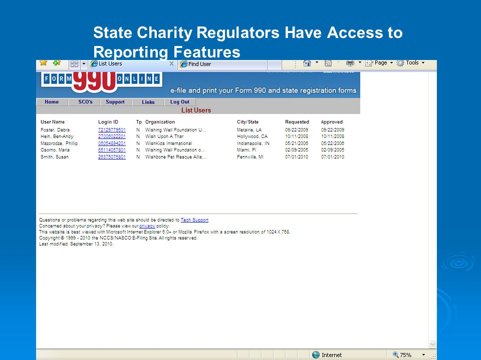"State Charity Regulators Have Access to Reporting Features This report shows Users with the name ""Wish"" in their organizational names"