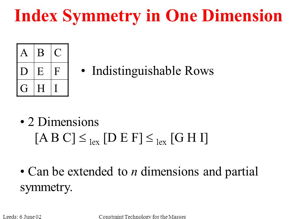 Leeds: 6 June 02Constraint Technology for the Masses Index Symmetry in One Dimension Indistinguishable Rows ABC DEF GHI 2 Dimensions [A B C]  lex [D E F]  lex [G H I] Can be extended to n dimensions and partial symmetry.