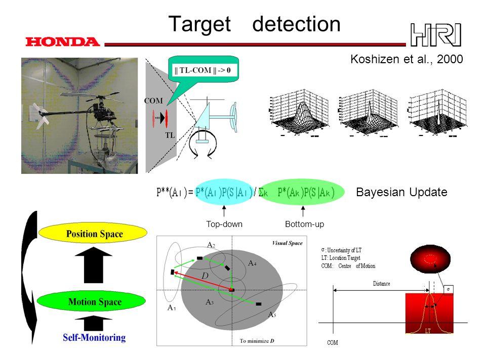 Self-motion estimates Koshizen et al., 2001