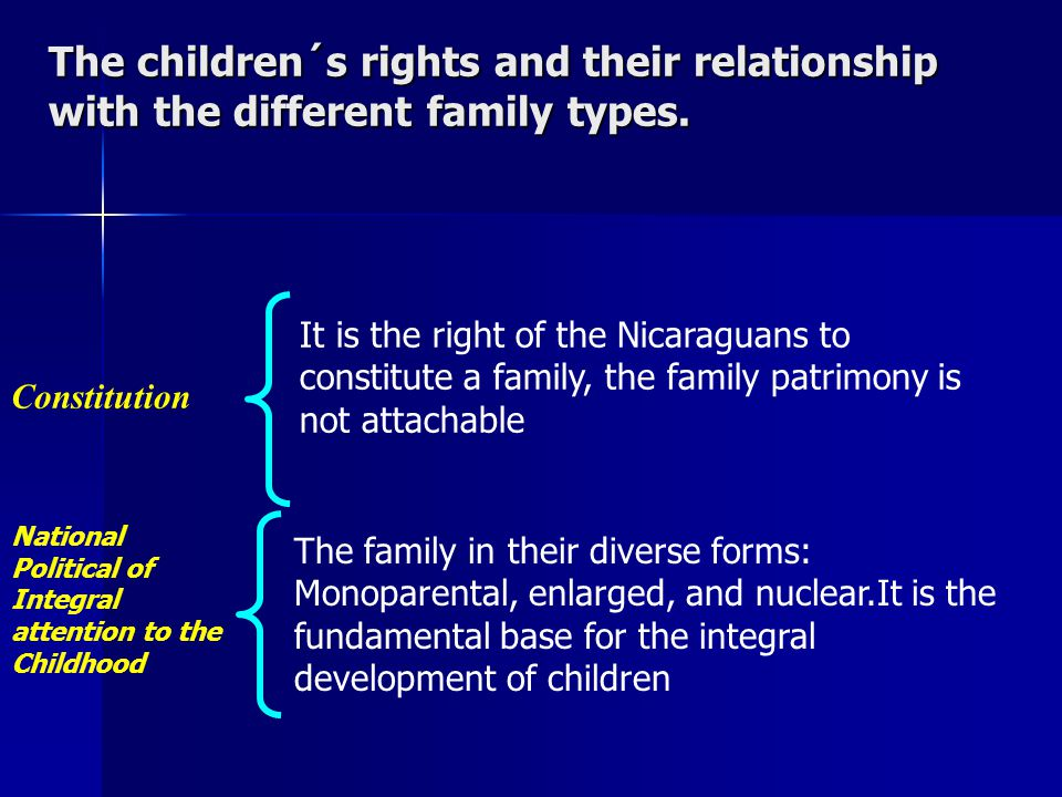 The children´s rights and their relationship with the different family types.