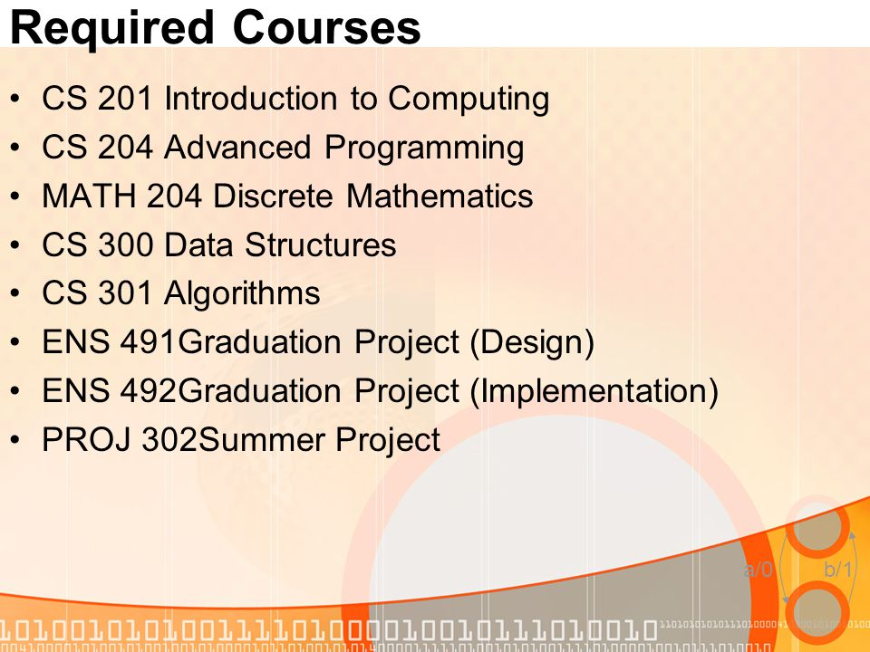 a/0b/1 Required Courses CS 201 Introduction to Computing CS 204 Advanced Programming MATH 204 Discrete Mathematics CS 300 Data Structures CS 301 Algor