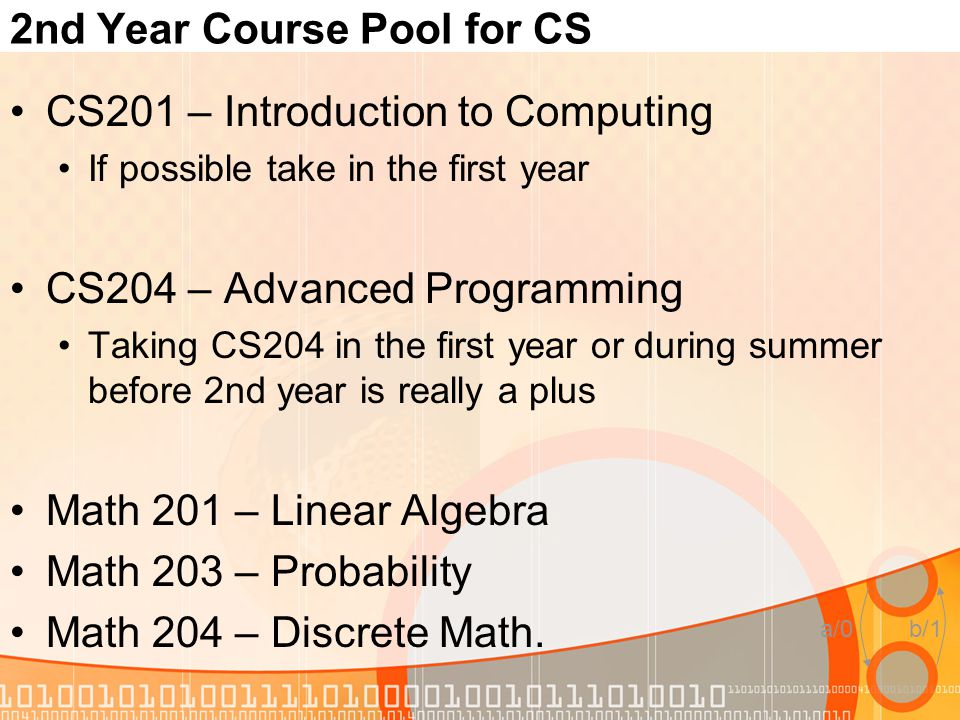 a/0b/1 2nd Year Course Pool for CS CS201 – Introduction to Computing If possible take in the first year CS204 – Advanced Programming Taking CS204 in the first year or during summer before 2nd year is really a plus Math 201 – Linear Algebra Math 203 – Probability Math 204 – Discrete Math.