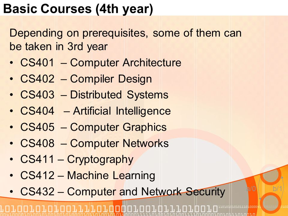 a/0b/1 Basic Courses (4th year) Depending on prerequisites, some of them can be taken in 3rd year CS401 – Computer Architecture CS402 – Compiler Design CS403 – Distributed Systems CS404 – Artificial Intelligence CS405 – Computer Graphics CS408 – Computer Networks CS411 – Cryptography CS412 – Machine Learning CS432 – Computer and Network Security