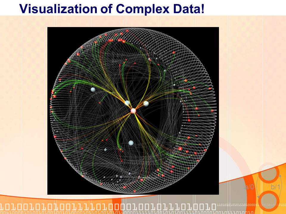 a/0b/1 Visualization of Complex Data!
