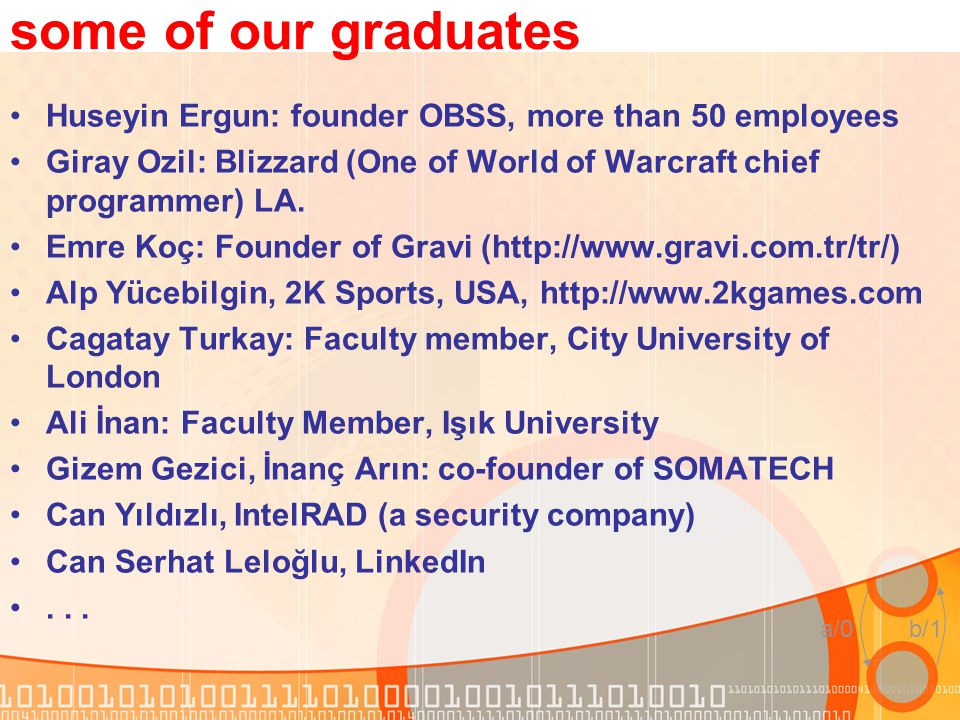 a/0b/1 some of our graduates Huseyin Ergun: founder OBSS, more than 50 employees Giray Ozil: Blizzard (One of World of Warcraft chief programmer) LA.