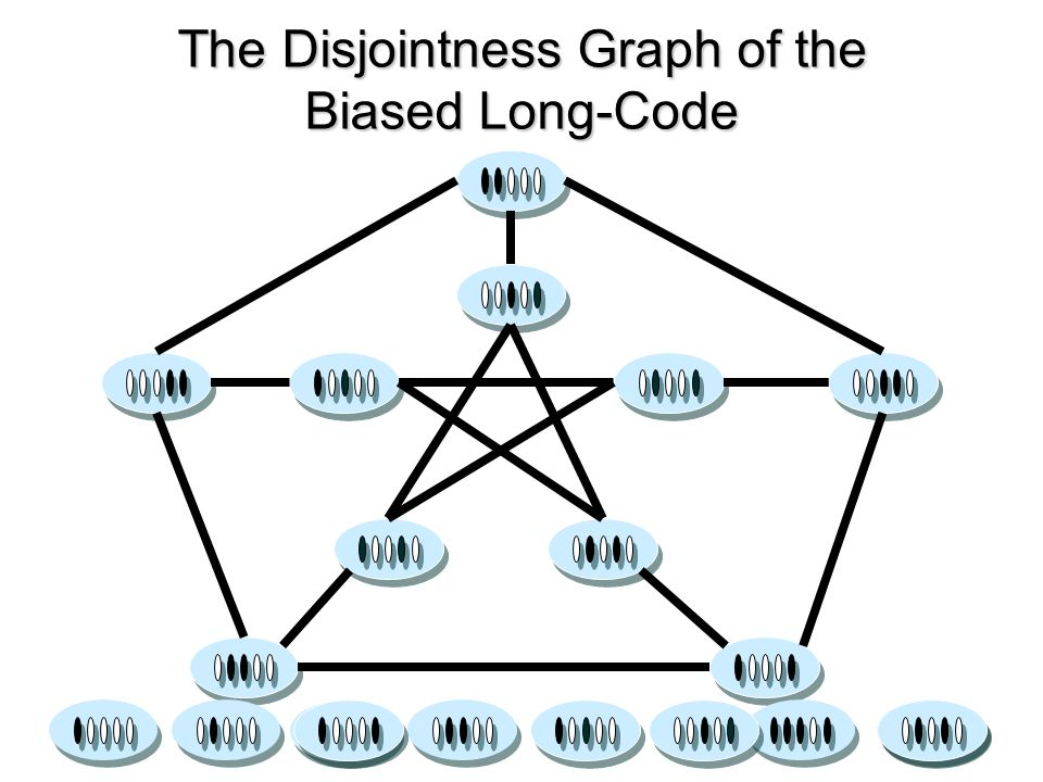 The Disjointness Graph of the Biased Long-Code