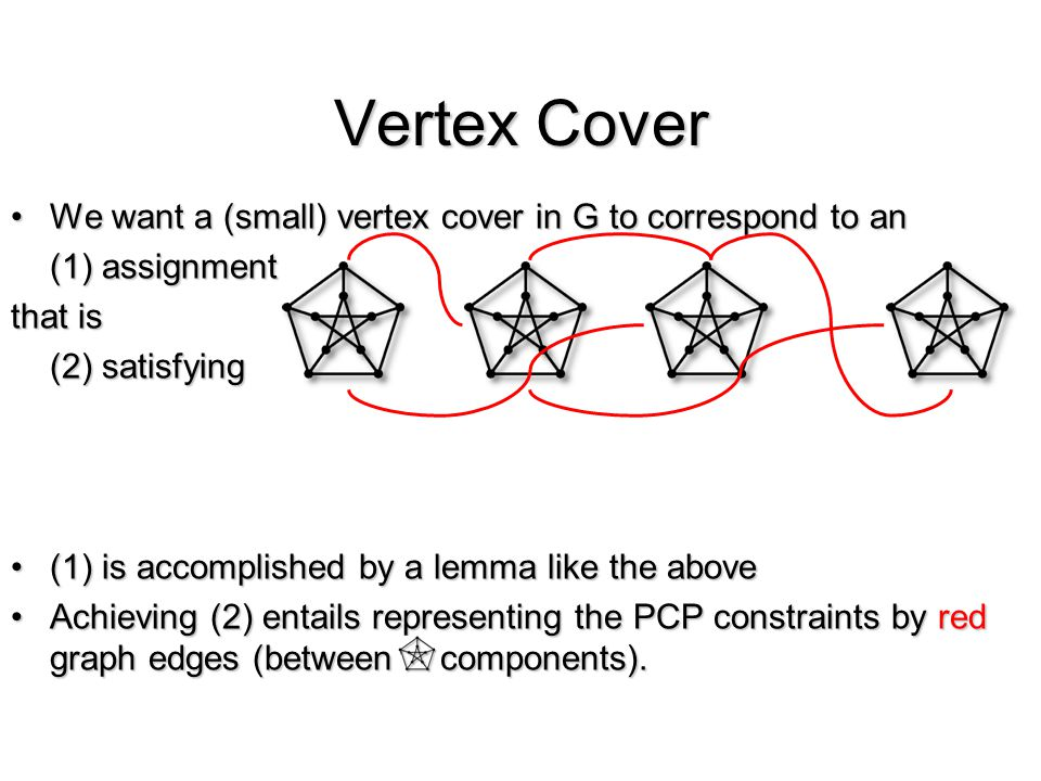 Vertex Cover We want a (small) vertex cover in G to correspond to anWe want a (small) vertex cover in G to correspond to an (1) assignment that is (2) satisfying (1) is accomplished by a lemma like the above(1) is accomplished by a lemma like the above Achieving (2) entails representing the PCP constraints by red graph edges (between H components).Achieving (2) entails representing the PCP constraints by red graph edges (between H components).