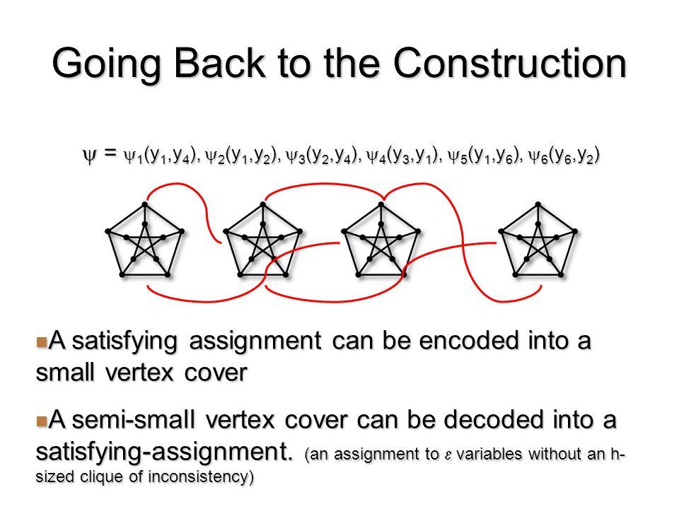 Going Back to the Construction y1y1y1y1 y2y2y2y2 y3y3y3y3 ymymymym  =  1 (y 1,y 4 ),  2 (y 1,y 2 ),  3 (y 2,y 4 ),  4 (y 3,y 1 ),  5 (y 1,y 6 ),