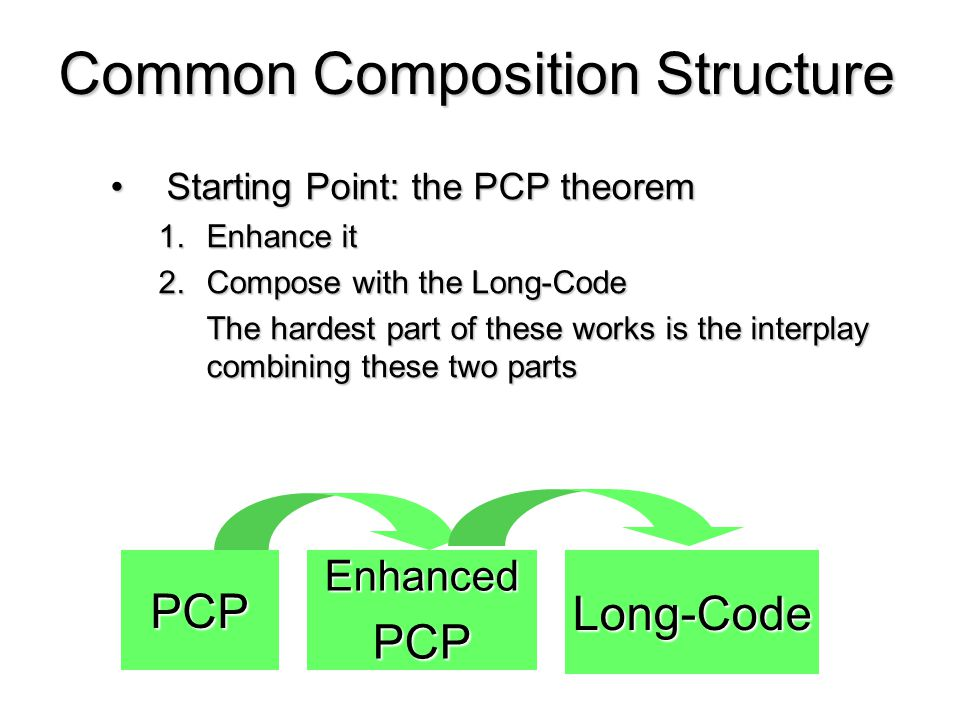 Starting Point: the PCP theoremStarting Point: the PCP theorem 1.Enhance it 2.Compose with the Long-Code The hardest part of these works is the interplay combining these two parts PCPEnhancedPCPLong-Code Common Composition Structure