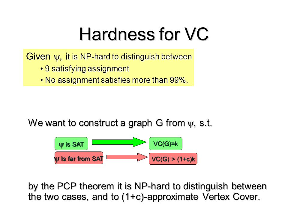 Hardness for VC We want to construct a graph G from , s.t.