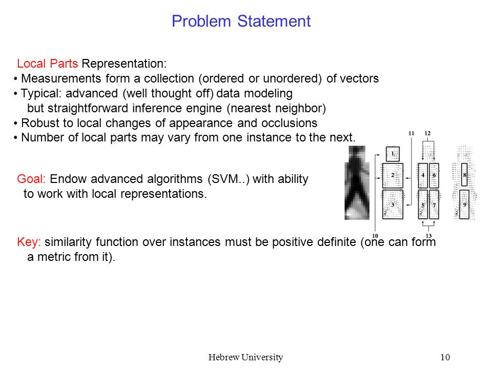 Hebrew University10 Problem Statement Local Parts Representation: Measurements form a collection (ordered or unordered) of vectors Typical: advanced (well thought off) data modeling but straightforward inference engine (nearest neighbor) Robust to local changes of appearance and occlusions Number of local parts may vary from one instance to the next.