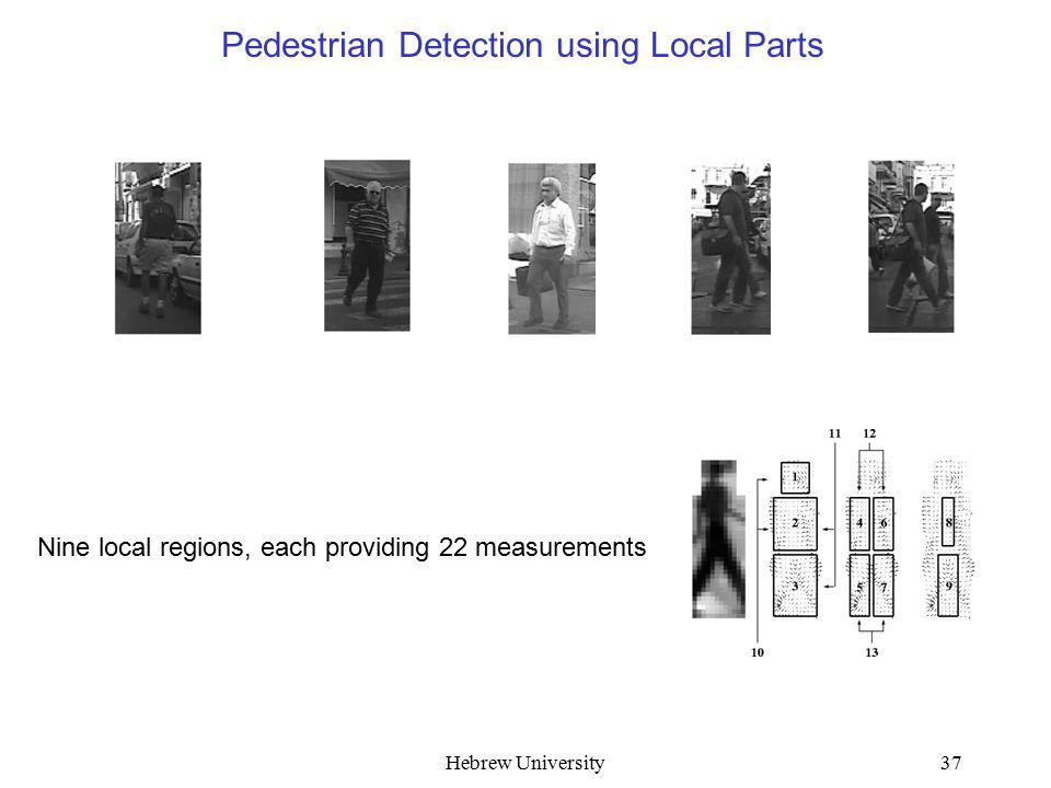 Hebrew University37 Pedestrian Detection using Local Parts Nine local regions, each providing 22 measurements
