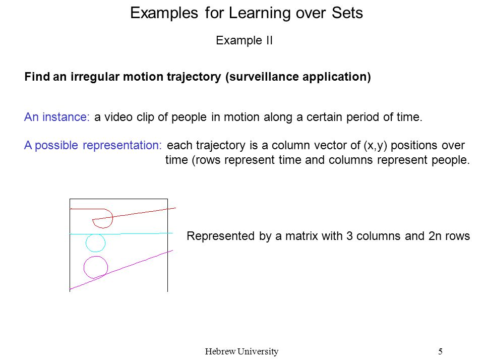 Hebrew University5 Examples for Learning over Sets Example II Find an irregular motion trajectory (surveillance application) An instance: a video clip of people in motion along a certain period of time.