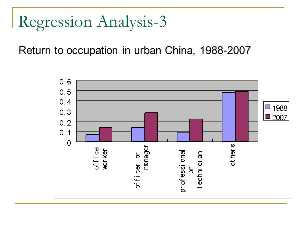 Regression Analysis-3 Return to occupation in urban China, 1988-2007